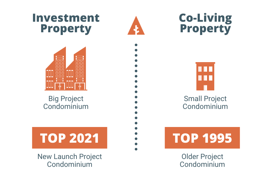 Investment Property vs Co-Living Property